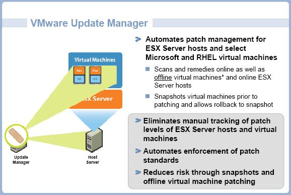 vmwareupdatemanager.jpg