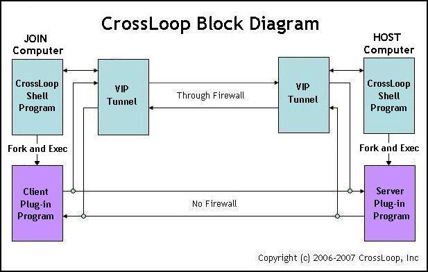 crossloop_01.jpg