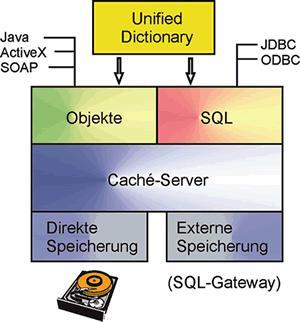 intersystems_cache_01.jpg