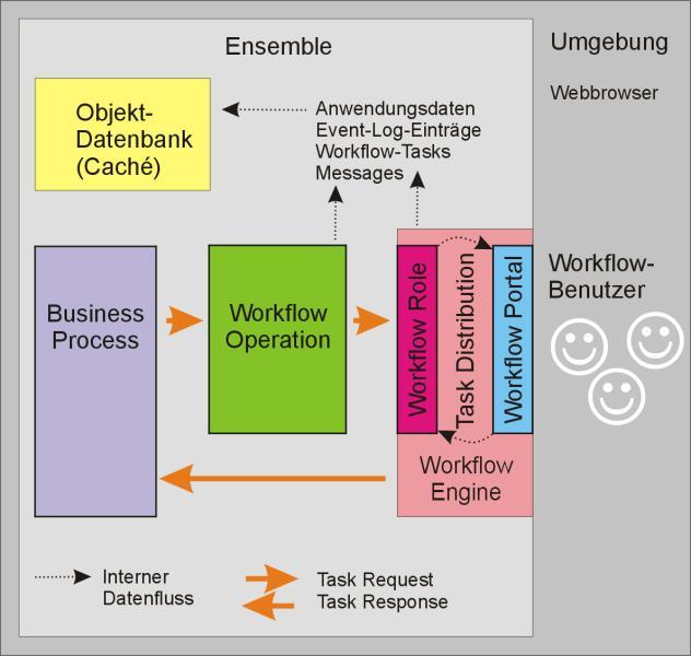 intersystems_ensemble.jpg