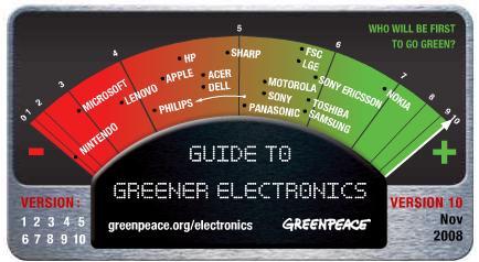 greenpeace-_greener_electronics_01.jpg