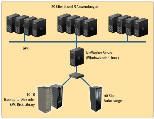 networkerfaststart_01.jpg