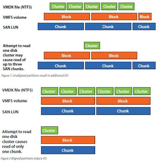 vmware_diskalignment_01jpg.jpg