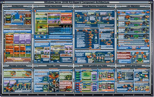 microsoftposter_hyperv_01.jpg