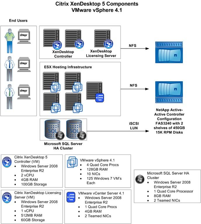 vmwarexendesktop_01.jpg