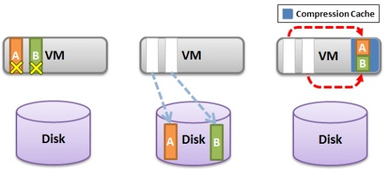 vmware_compression_01.jpg