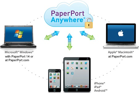 nuance_paperportanywhere_01.jpg