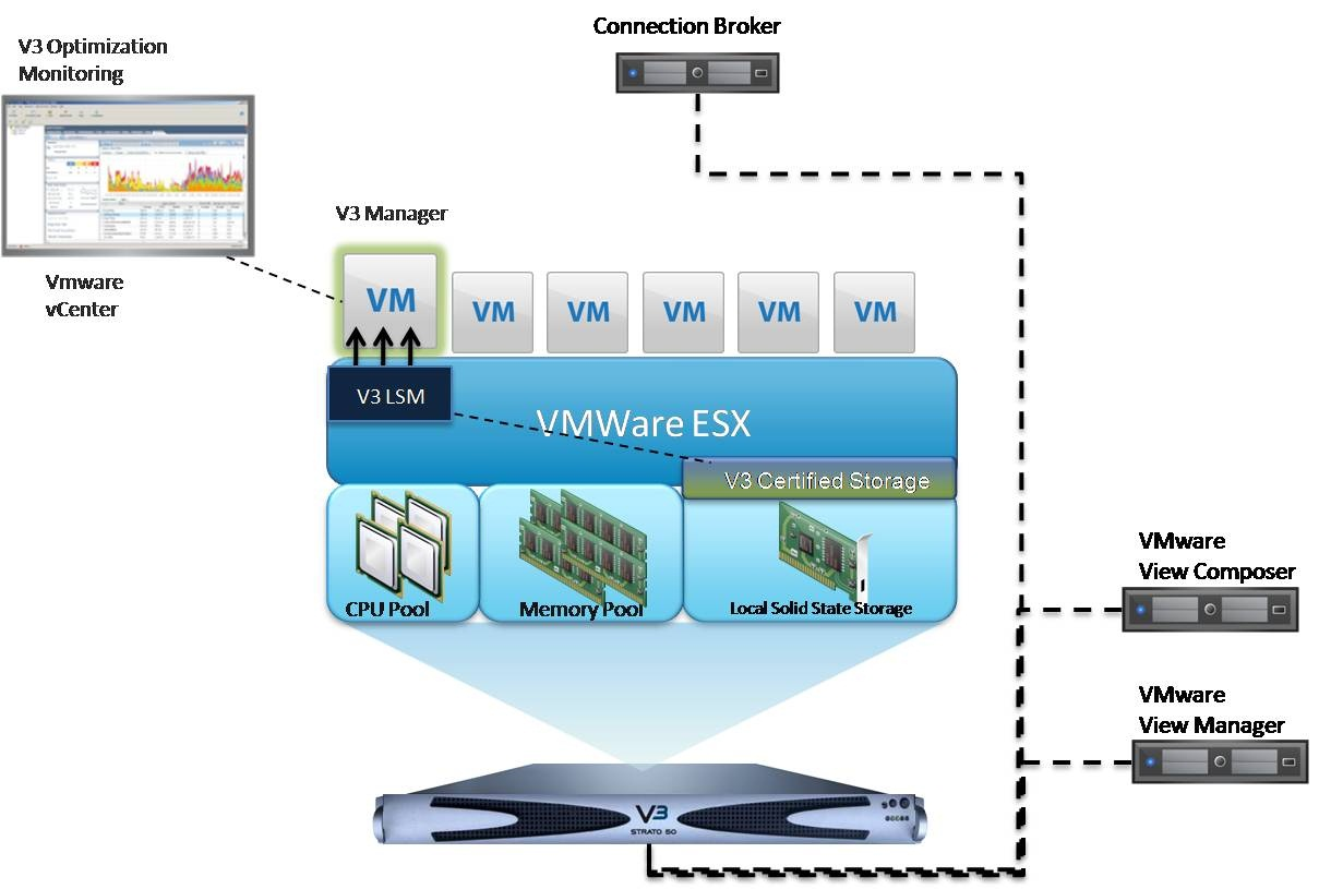 v3systems_02.jpg