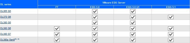 hp_vmware_matrix_01.jpg