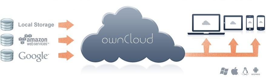 owncloud_01.jpg