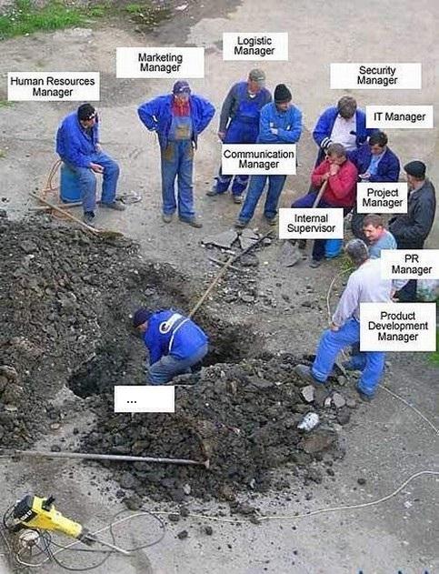 arbeitsteilung_01.jpg