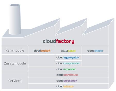 cloudshaper_01.jpg