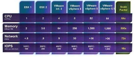VMware_vSphere_51_01