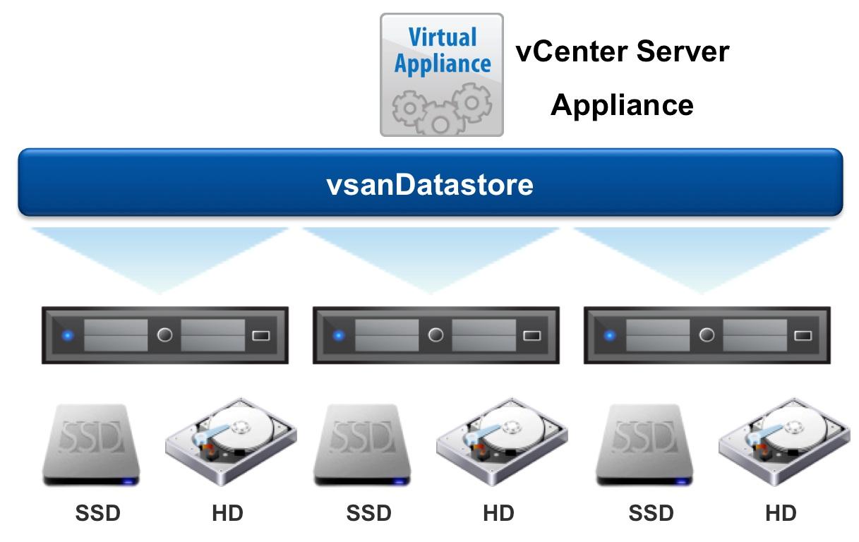 VMware_vSAN_01