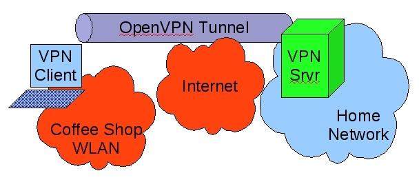 OpenVPN_01