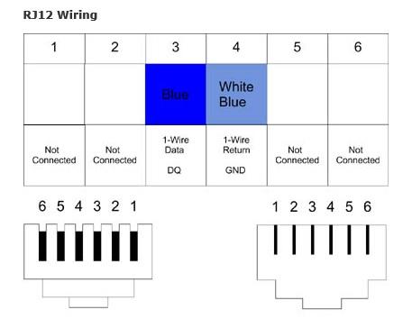 RJ12_wiring_01