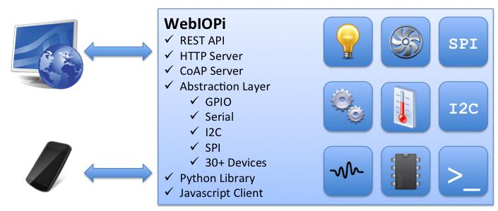 WebIOPi_01