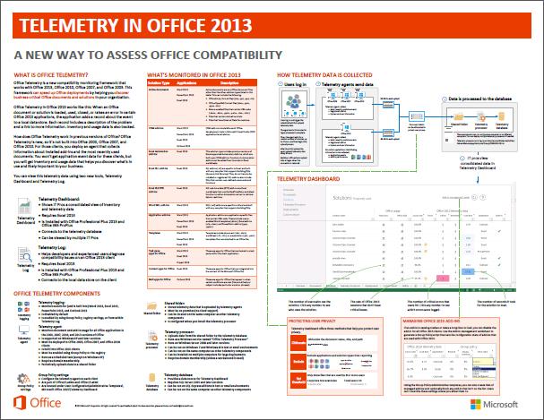 officetelemetry_01